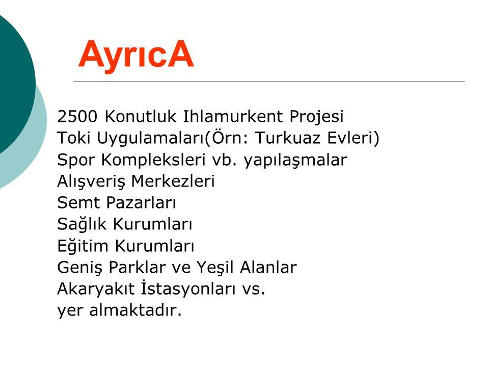 AyrıcA 2500 Konutluk Ihlamurkent Projesi Toki Uygulamaları(Örn: Turkuaz Evleri) Spor Kompleksleri vb. yapılaşmalar Alışveriş Merkezleri Semt Pazarları