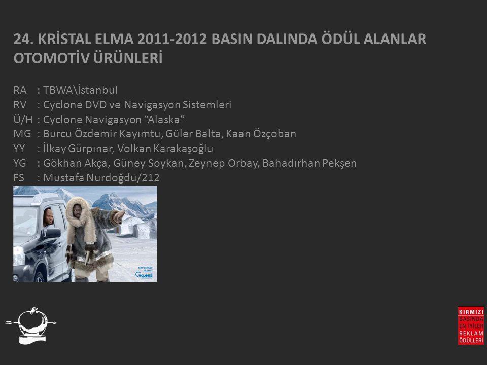 24. KRİSTAL ELMA 2011-2012 BASIN DALINDA ÖDÜL ALANLAR OTOMOTİV ÜRÜNLERİ RA : TBWA\İstanbul RV : Cyclone DVD ve Navigasyon Sistemleri Ü/H: Cyclone Navi