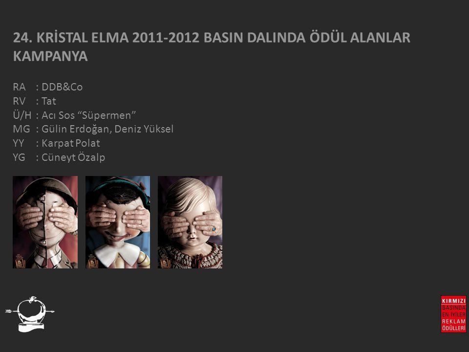 "24. KRİSTAL ELMA 2011-2012 BASIN DALINDA ÖDÜL ALANLAR KAMPANYA RA: DDB&Co RV: Tat Ü/H: Acı Sos ""Süpermen"" MG: Gülin Erdoğan, Deniz Yüksel YY: Karpat P"