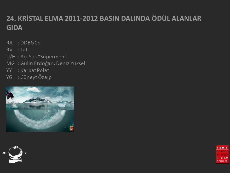 "24. KRİSTAL ELMA 2011-2012 BASIN DALINDA ÖDÜL ALANLAR GIDA RA: DDB&Co RV: Tat Ü/H: Acı Sos ""Süpermen"" MG: Gülin Erdoğan, Deniz Yüksel YY: Karpat Polat"