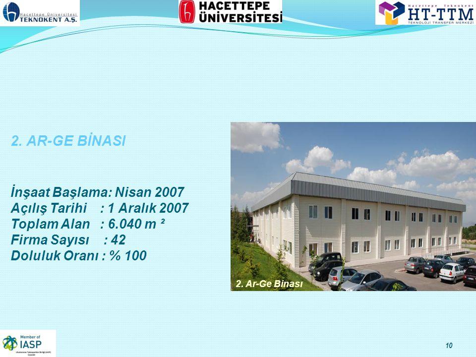 10 2.Ar-Ge Binası 2.