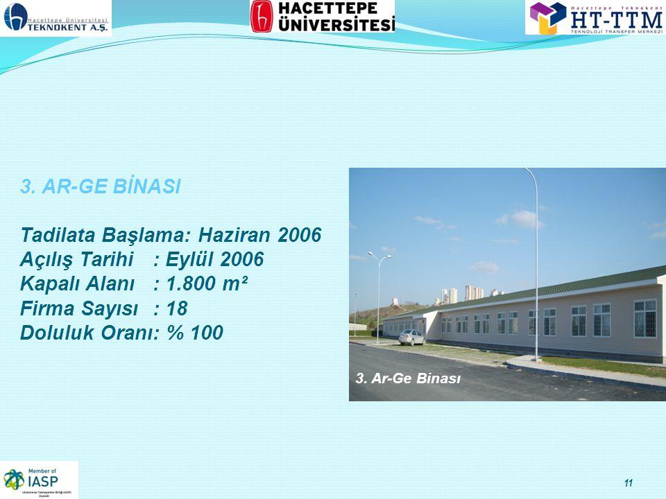 11 01.09.2006 3.Ar-Ge Binası 3.