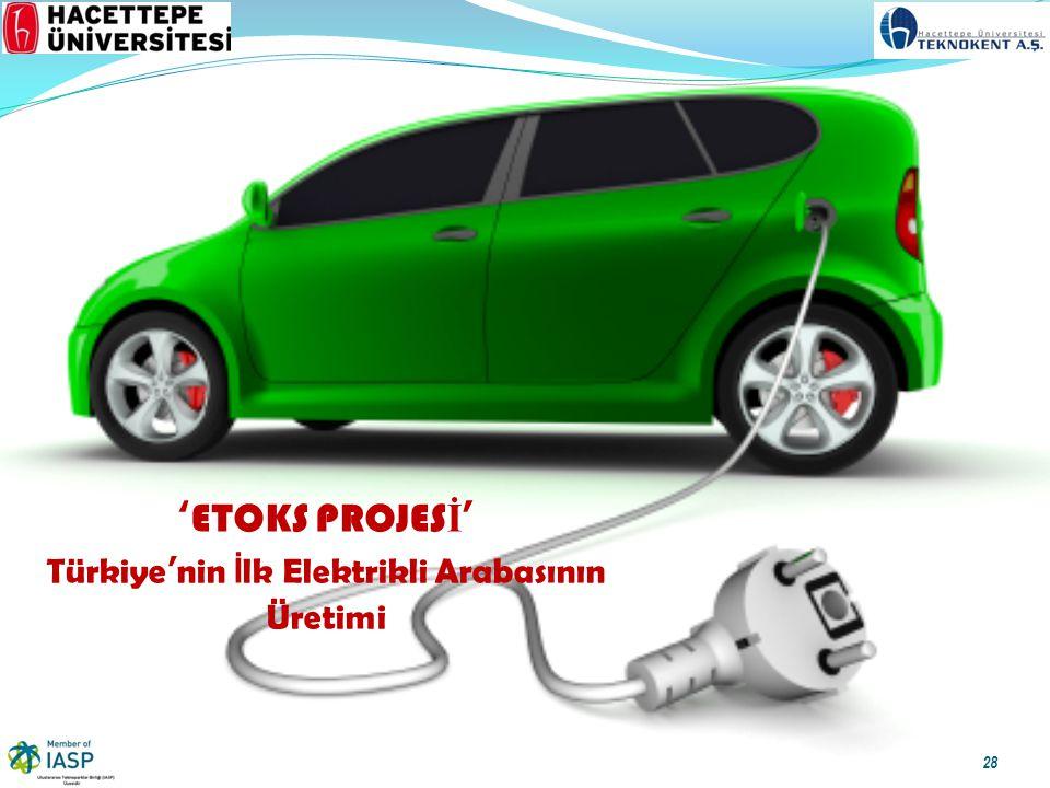'ETOKS PROJES İ ' Türkiye'nin İ lk Elektrikli Arabasının Üretimi 28