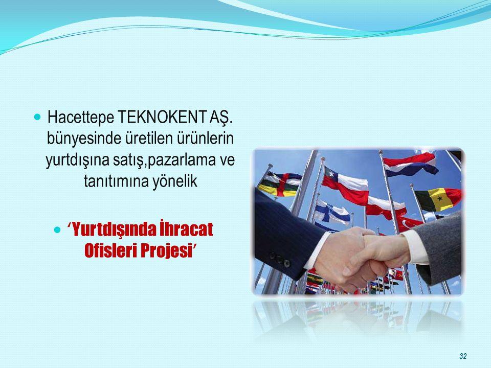  Hacettepe TEKNOKENT AŞ.