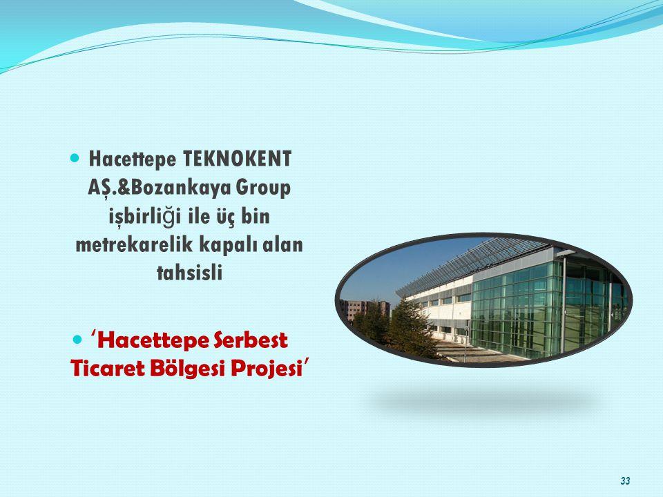  Hacettepe TEKNOKENT AŞ.&Bozankaya Group işbirli ğ i ile üç bin metrekarelik kapalı alan tahsisli  'Hacettepe Serbest Ticaret Bölgesi Projesi' 33