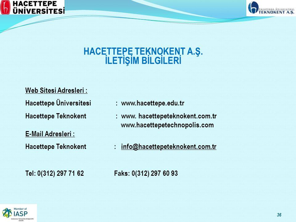 Web Sitesi Adresleri : Hacettepe Üniversitesi : www.hacettepe.edu.tr Hacettepe Teknokent : www.