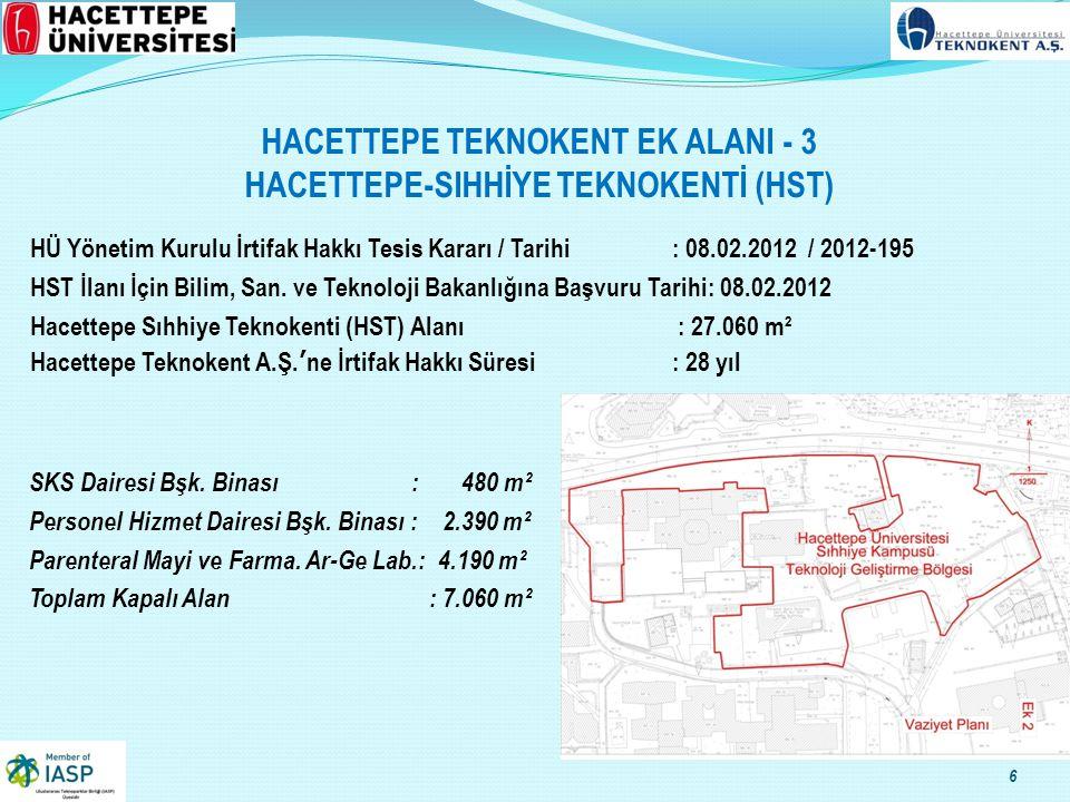HACETTEPE TEKNOKENT EK ALANI - 3 HACETTEPE-SIHHİYE TEKNOKENTİ (HST) HÜ Yönetim Kurulu İrtifak Hakkı Tesis Kararı / Tarihi : 08.02.2012 / 2012-195 HST İlanı İçin Bilim, San.