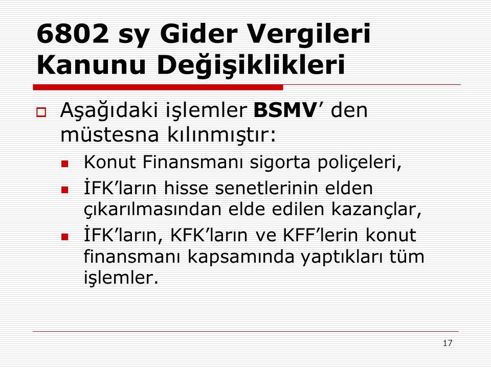 17 6802 sy Gider Vergileri Kanunu Değişiklikleri  Aşağıdaki işlemler BSMV' den müstesna kılınmıştır:  Konut Finansmanı sigorta poliçeleri,  İFK'lar