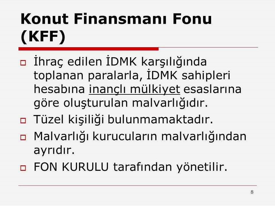 9 Varlık Finansmanı Fonu (VFF)  İhraç edilen VDMK karşılığında toplanan paralarla, VDMK sahipleri hesabına inançlı mülkiyet esaslarına göre oluşturulan malvarlığıdır.