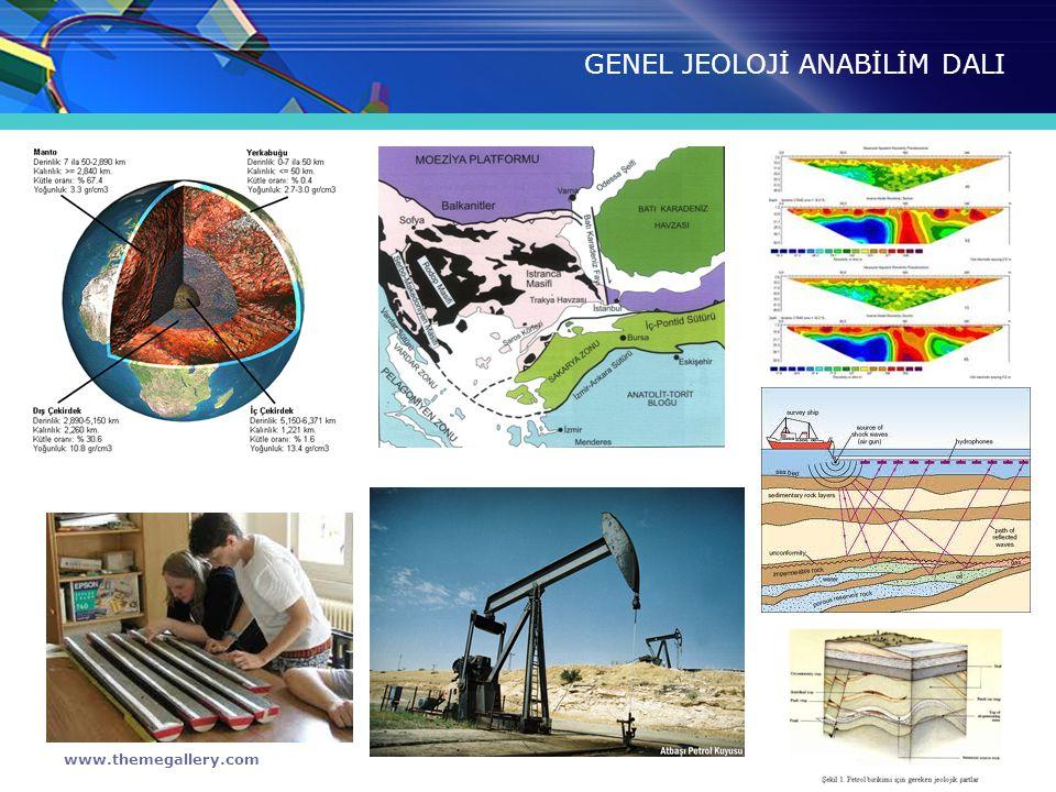 GENEL JEOLOJİ ANABİLİM DALI www.themegallery.com