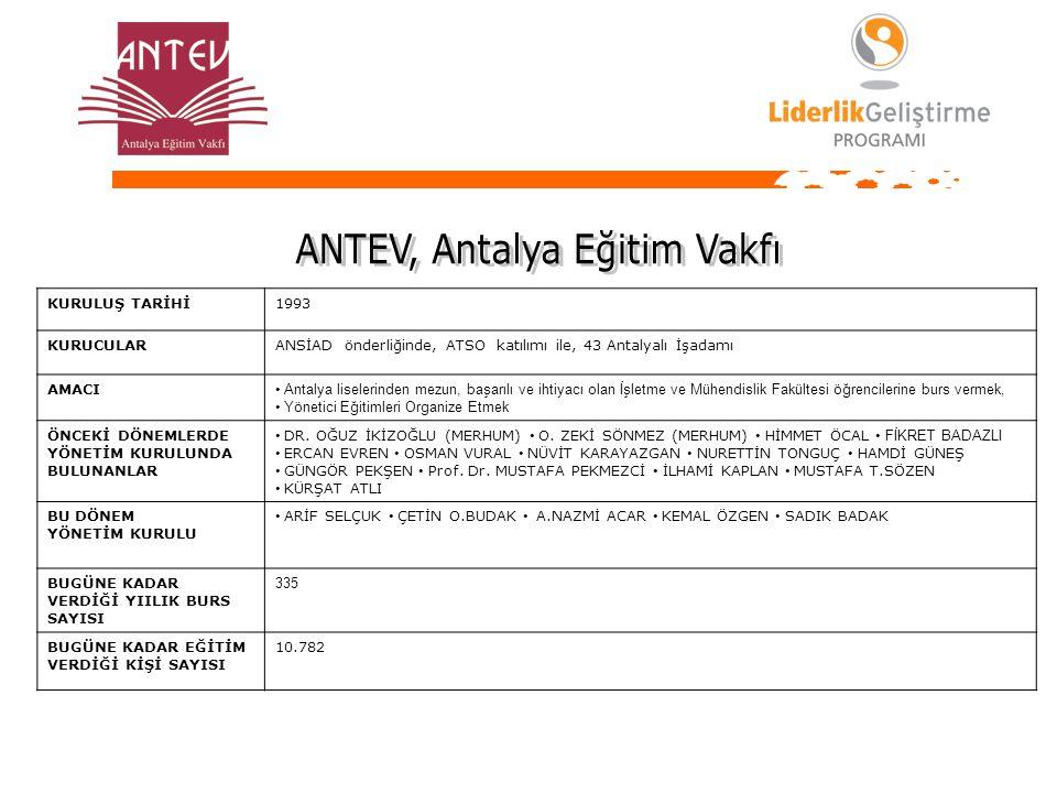 KURULUŞ TARİHİ1993 KURUCULARANSİAD önderliğinde, ATSO katılımı ile, 43 Antalyalı İşadamı AMACI • Antalya liselerinden mezun, başarılı ve ihtiyacı olan