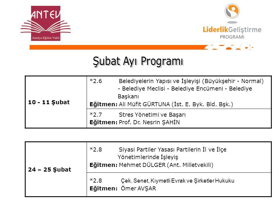 10 - 11 Şubat *2.6 Belediyelerin Yapısı ve İşleyişi (Büyükşehir - Normal) - Belediye Meclisi - Belediye Encümeni - Belediye Başkanı Eğitmen: Ali Müfit