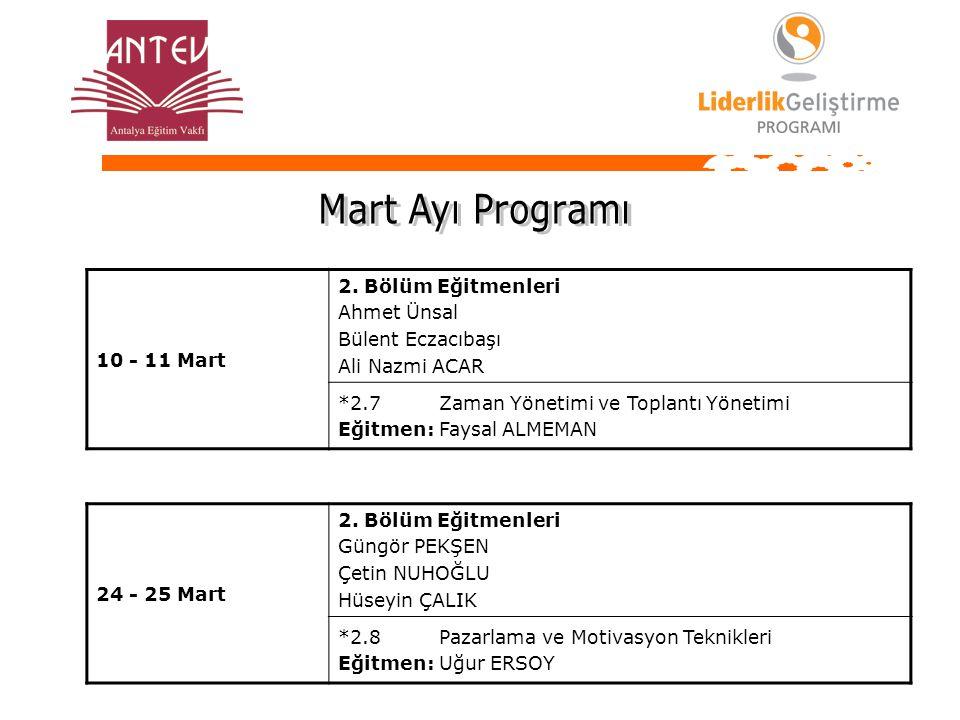 10 - 11 Mart 2. Bölüm Eğitmenleri Ahmet Ünsal Bülent Eczacıbaşı Ali Nazmi ACAR *2.7 Zaman Yönetimi ve Toplantı Yönetimi Eğitmen: Faysal ALMEMAN 24 - 2
