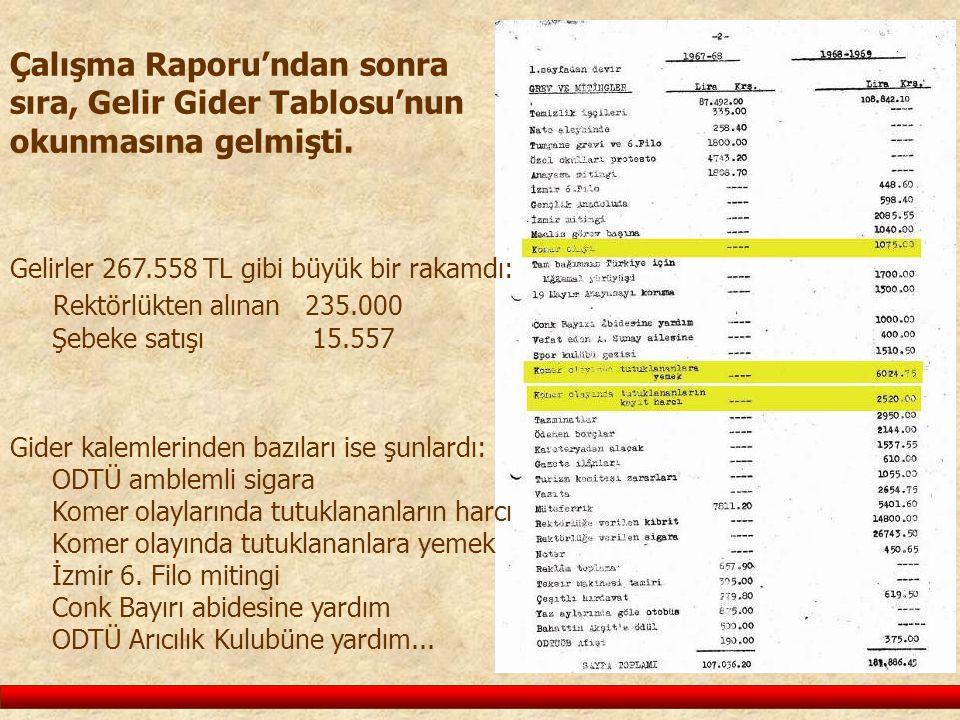 Çalışma Raporu'ndan sonra sıra, Gelir Gider Tablosu'nun okunmasına gelmişti. Gelirler 267.558 TL gibi büyük bir rakamdı: Rektörlükten alınan 235.000 Ş