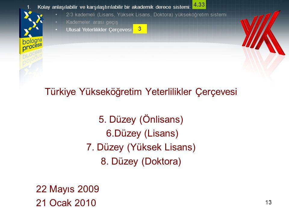 13 Türkiye Yükseköğretim Yeterlilikler Çerçevesi 5. Düzey (Önlisans) 6.Düzey (Lisans) 7. Düzey (Yüksek Lisans) 8. Düzey (Doktora) 22 Mayıs 2009 21 Oca