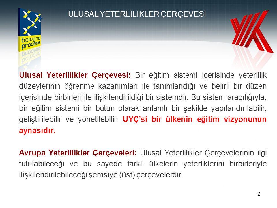 13 Türkiye Yükseköğretim Yeterlilikler Çerçevesi 5.