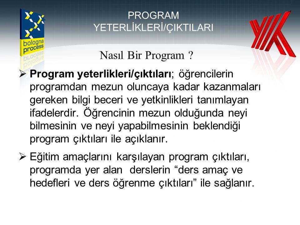 PROGRAM YETERLİKLERİ/ÇIKTILARI  Program yeterlikleri/çıktıları; öğrencilerin programdan mezun oluncaya kadar kazanmaları gereken bilgi beceri ve yetk