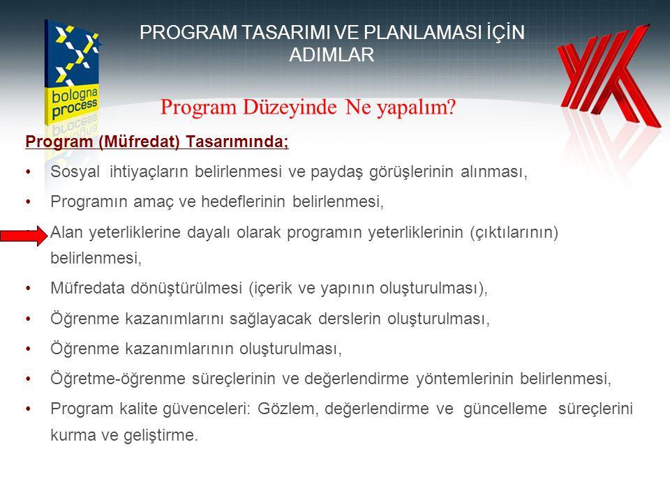 PROGRAM TASARIMI VE PLANLAMASI İÇİN ADIMLAR Program (Müfredat) Tasarımında; •Sosyal ihtiyaçların belirlenmesi ve paydaş görüşlerinin alınması, •Progra