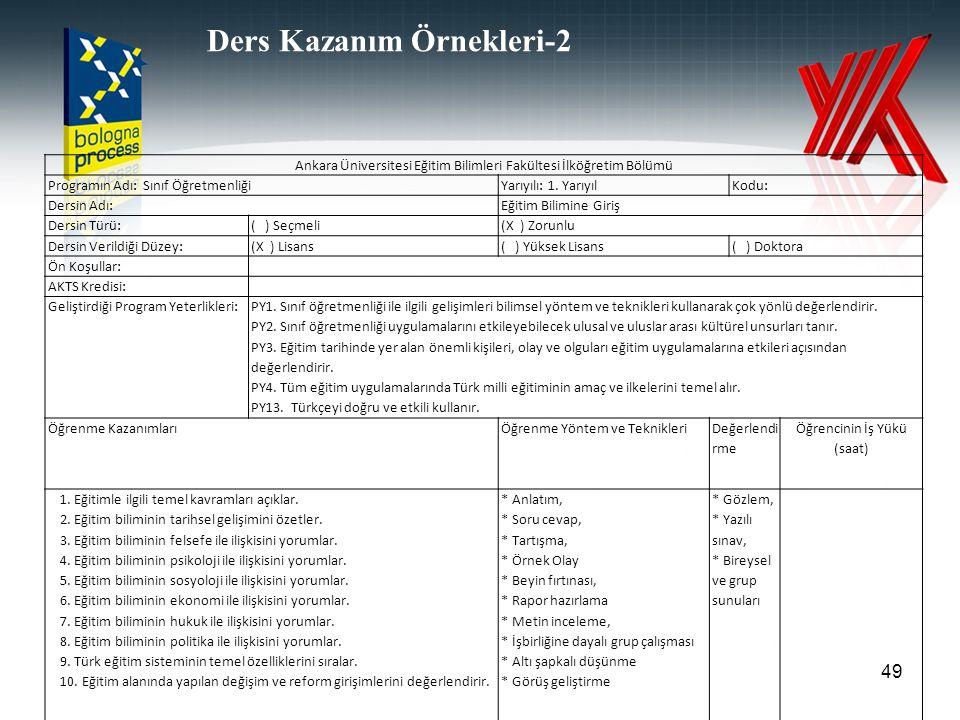 49 Ders Kazanım Örnekleri-2 Ankara Üniversitesi Eğitim Bilimleri Fakültesi İlköğretim Bölümü Programın Adı: Sınıf ÖğretmenliğiYarıyılı: 1. YarıyılKodu