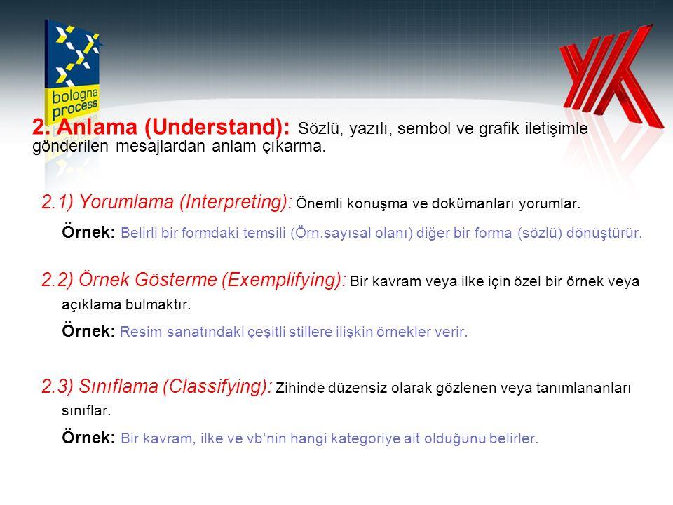 2. Anlama (Understand): Sözlü, yazılı, sembol ve grafik iletişimle gönderilen mesajlardan anlam çıkarma. 2.1) Yorumlama (Interpreting): Önemli konuşma