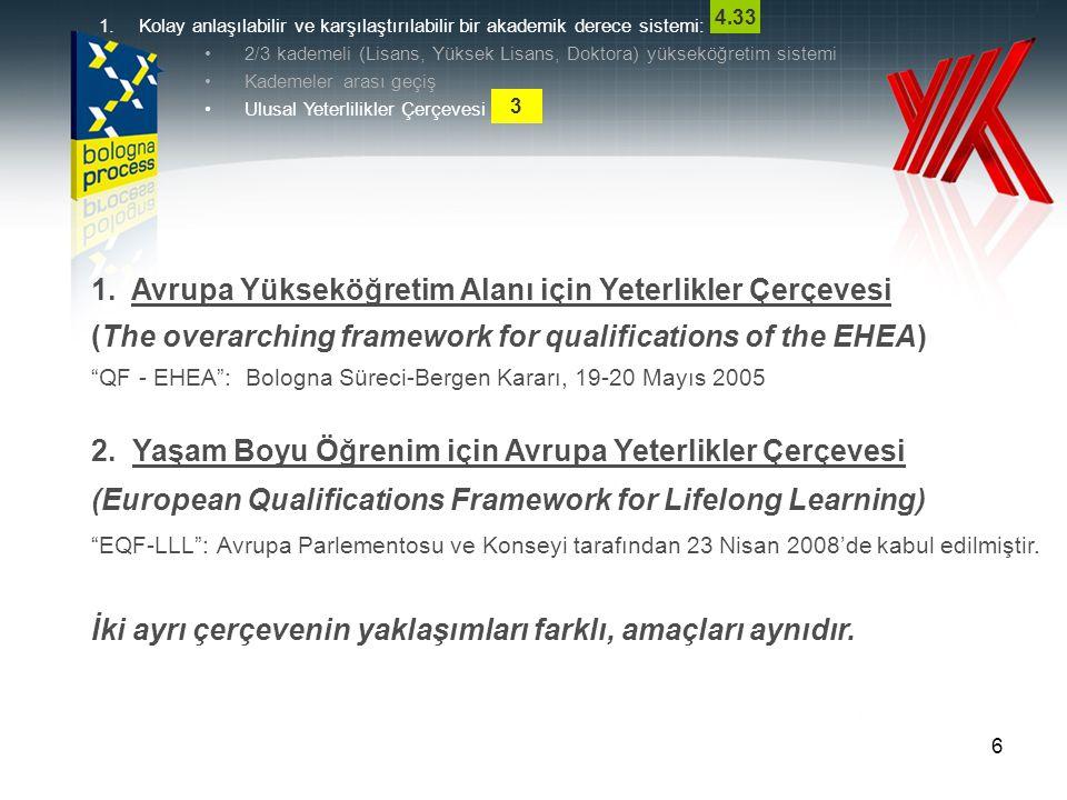 PROGRAM YETERLİKLERİNİN/ÇIKTILARININ OLUŞTURULMASI Bölüm Misyonu Paydaş Görüşleri Eğitim Amaçları Program Yeterlikleri Avrupa Yeterlilikler Çevresi Ulusal Yeterlilikler Çevresi Alana Özgü Yeterlilikler Öğrenme Kazanımları