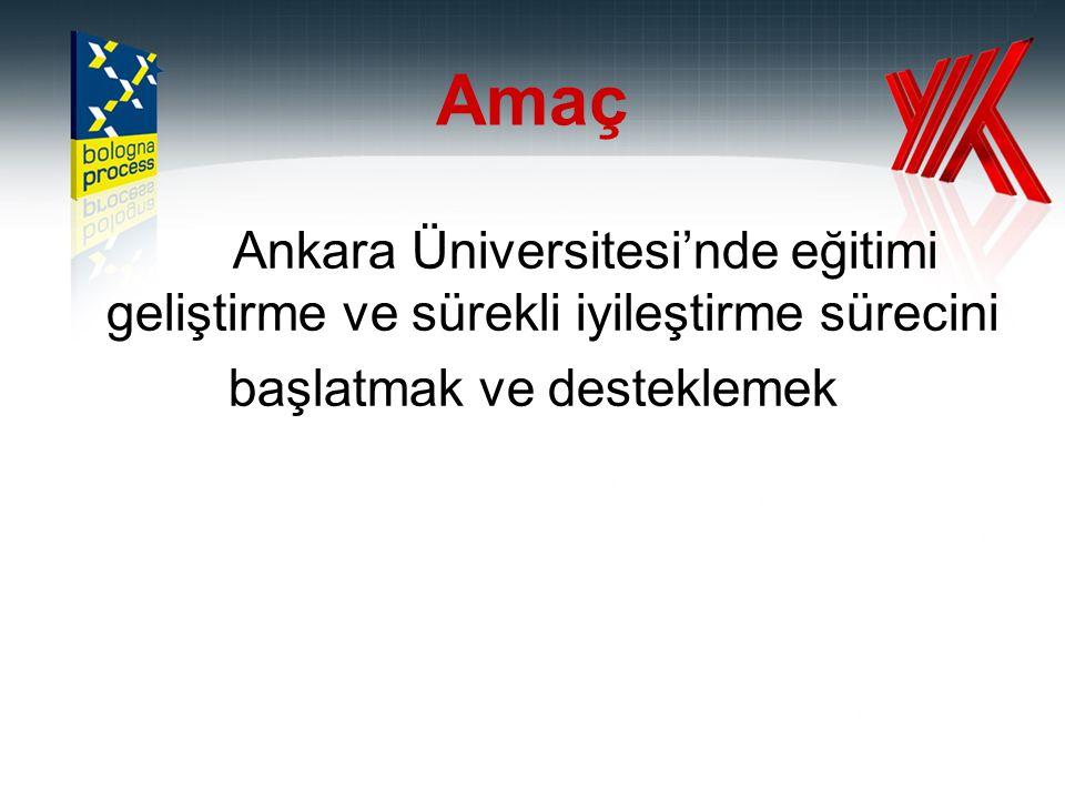 Amaç Ankara Üniversitesi'nde eğitimi geliştirme ve sürekli iyileştirme sürecini başlatmak ve desteklemek