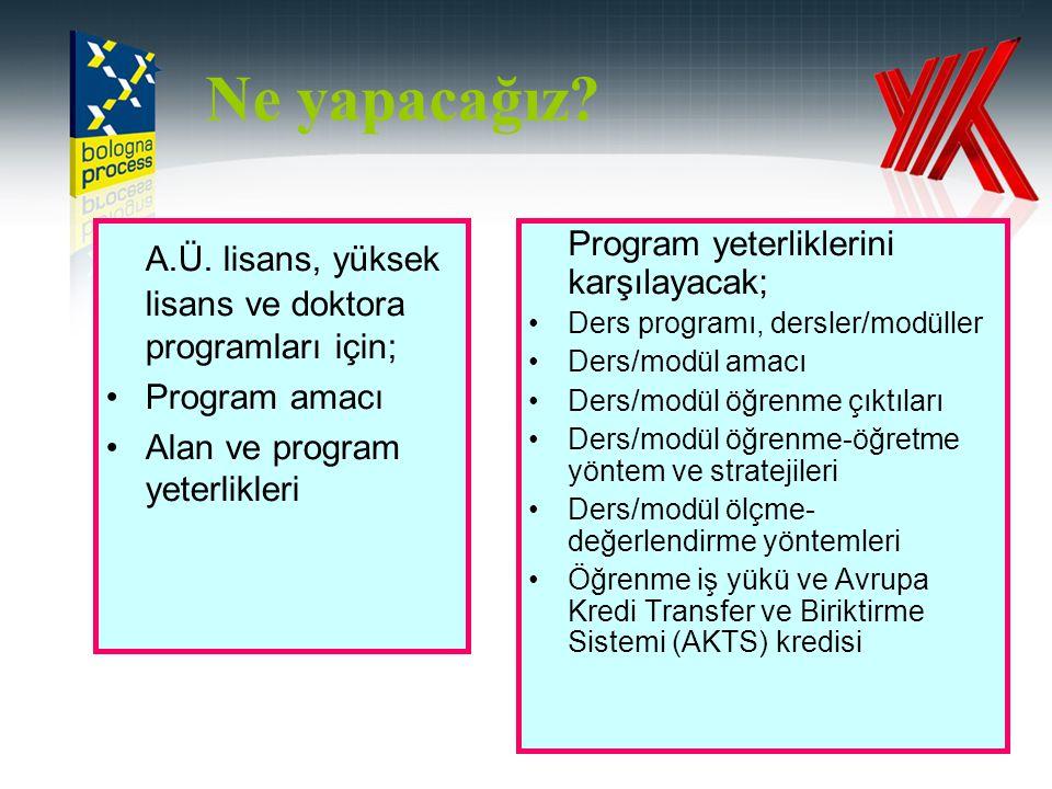 A.Ü. lisans, yüksek lisans ve doktora programları için; •Program amacı •Alan ve program yeterlikleri Program yeterliklerini karşılayacak; •Ders progra