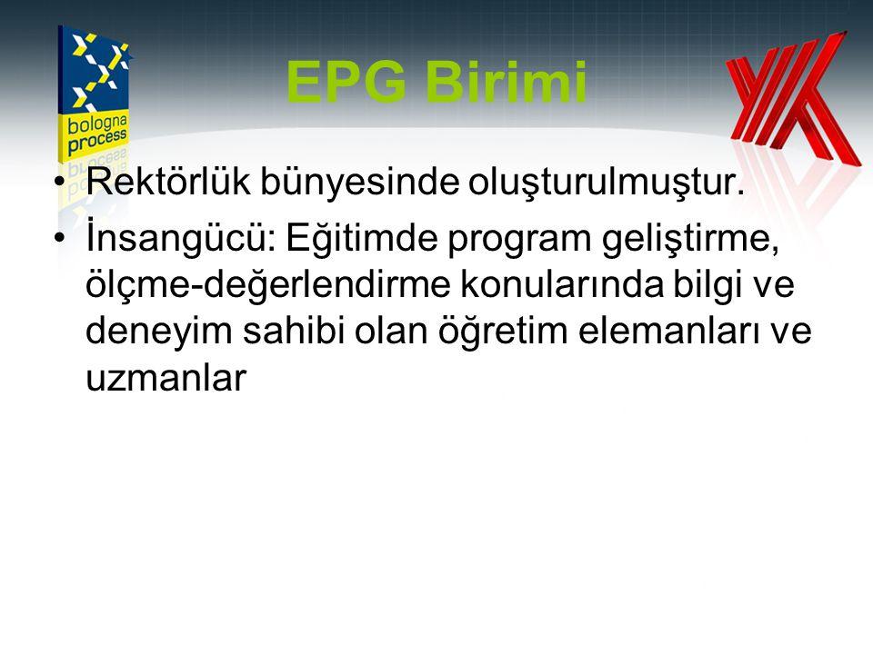 EPG Birimi •Rektörlük bünyesinde oluşturulmuştur. •İnsangücü: Eğitimde program geliştirme, ölçme-değerlendirme konularında bilgi ve deneyim sahibi ola