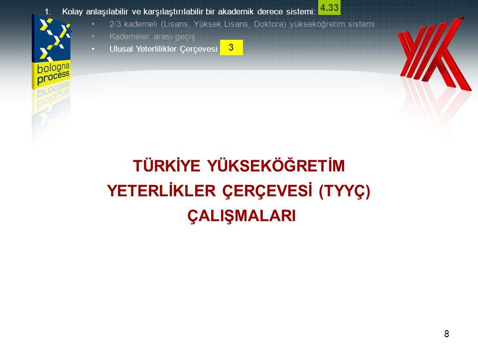 49 Ders Kazanım Örnekleri-2 Ankara Üniversitesi Eğitim Bilimleri Fakültesi İlköğretim Bölümü Programın Adı: Sınıf ÖğretmenliğiYarıyılı: 1.
