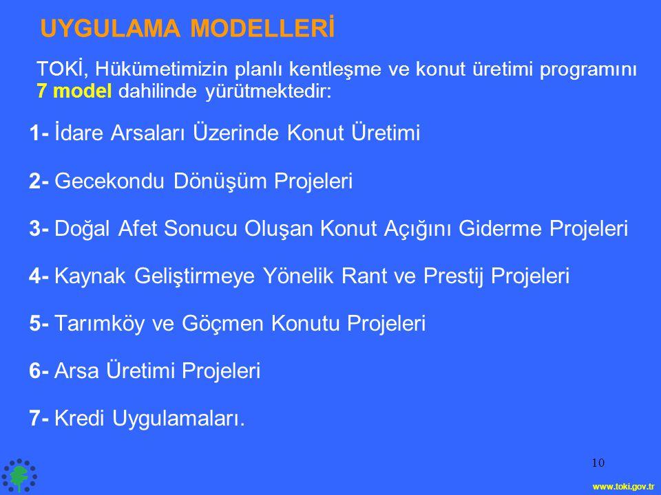 10 UYGULAMA MODELLERİ TOKİ, Hükümetimizin planlı kentleşme ve konut üretimi programını 7 model dahilinde yürütmektedir: 1- İdare Arsaları Üzerinde Konut Üretimi 2- Gecekondu Dönüşüm Projeleri 3- Doğal Afet Sonucu Oluşan Konut Açığını Giderme Projeleri 4- Kaynak Geliştirmeye Yönelik Rant ve Prestij Projeleri 5- Tarımköy ve Göçmen Konutu Projeleri 6- Arsa Üretimi Projeleri 7- Kredi Uygulamaları.