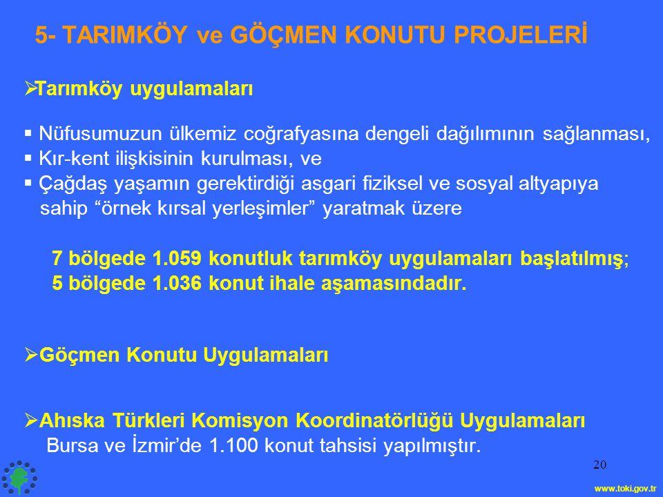 20 5- TARIMKÖY ve GÖÇMEN KONUTU PROJELERİ  Tarımköy uygulamaları  Nüfusumuzun ülkemiz coğrafyasına dengeli dağılımının sağlanması,  Kır-kent ilişki