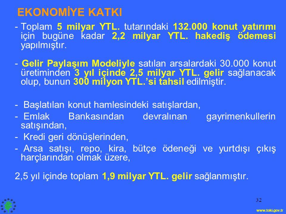 32 EKONOMİYE KATKI -Toplam 5 milyar YTL. tutarındaki 132.000 konut yatırımı için bugüne kadar 2,2 milyar YTL. hakediş ödemesi yapılmıştır. - Gelir Pay