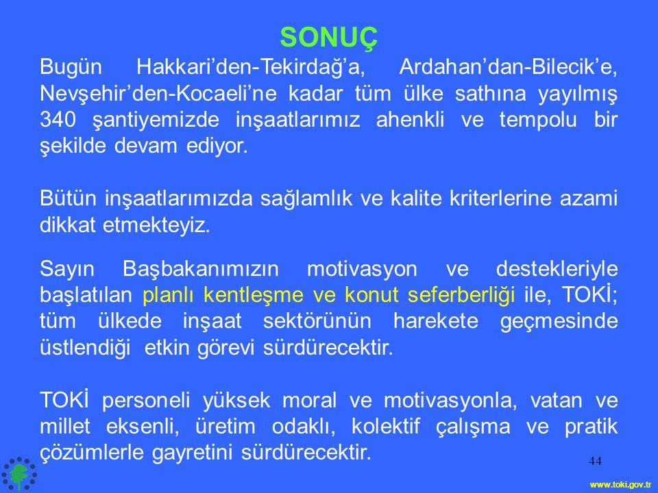 44 SONUÇ Bugün Hakkari'den-Tekirdağ'a, Ardahan'dan-Bilecik'e, Nevşehir'den-Kocaeli'ne kadar tüm ülke sathına yayılmış 340 şantiyemizde inşaatlarımız a