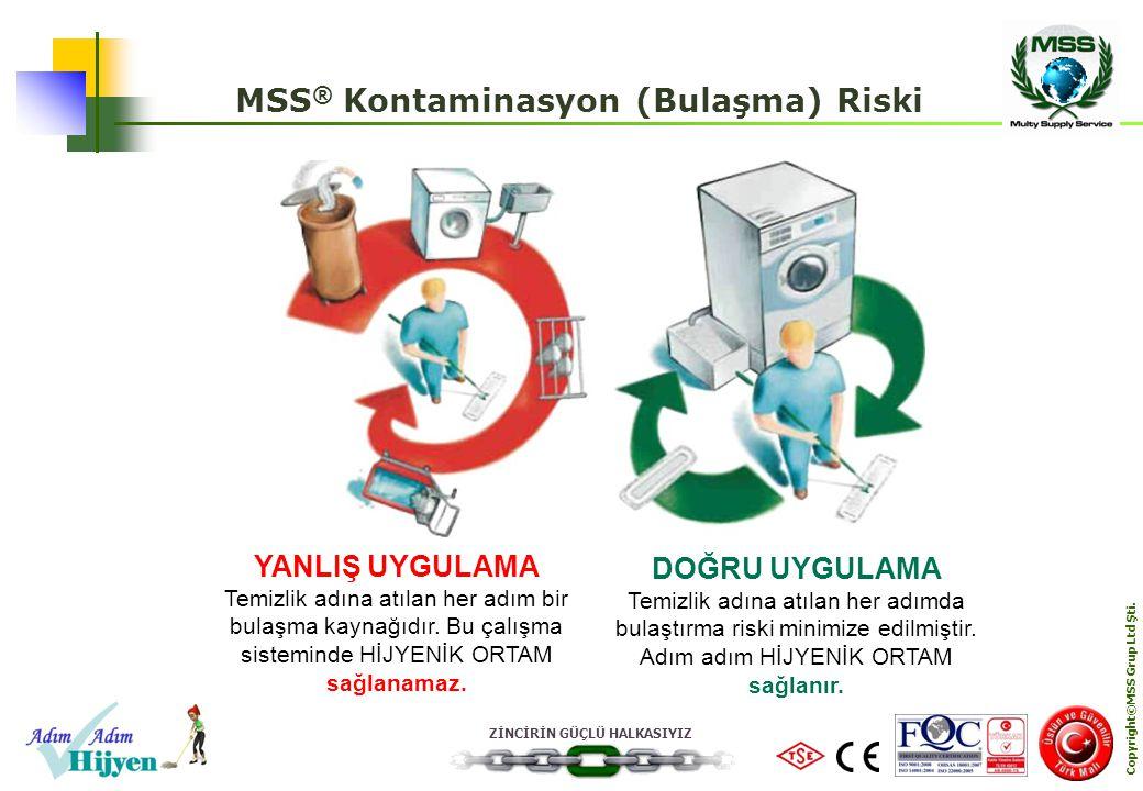 ZİNCİRİN GÜÇLÜ HALKASIYIZ Copyright©MSS Grup Ltd Şti. MSS ® Kontaminasyon (Bulaşma) Riski YANLIŞ UYGULAMA Temizlik adına atılan her adım bir bulaşma k