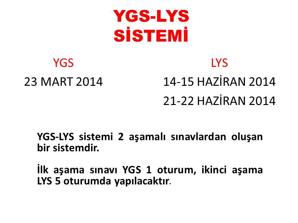 YGS-LYS SİSTEMİ YGS 23 MART 2014 LYS 14-15 HAZİRAN 2014 21-22 HAZİRAN 2014 YGS-LYS sistemi 2 aşamalı sınavlardan oluşan bir sistemdir. İlk aşama sınav