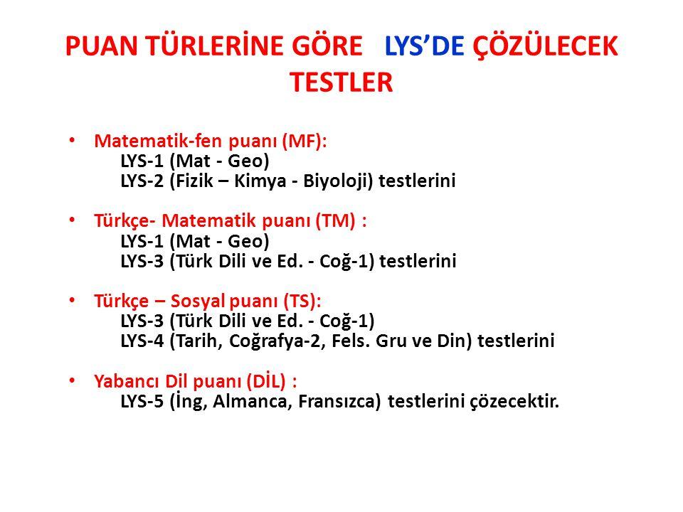 PUAN TÜRLERİNE GÖRE LYS'DE ÇÖZÜLECEK TESTLER • Matematik-fen puanı (MF): LYS-1 (Mat - Geo) LYS-2 (Fizik – Kimya - Biyoloji) testlerini • Türkçe- Matem