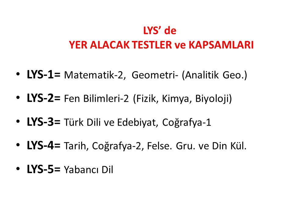 LYS' de YER ALACAK TESTLER ve KAPSAMLARI • LYS-1= Matematik-2, Geometri- (Analitik Geo.) • LYS-2= Fen Bilimleri-2 (Fizik, Kimya, Biyoloji) • LYS-3= Tü