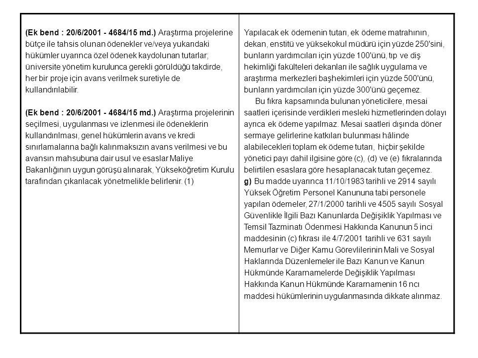 (Ek bend : 20/6/2001 - 4684/15 md.) Araştırma projelerine bütçe ile tahsis olunan ödenekler ve/veya yukarıdaki hükümler uyarınca özel ödenek kaydoluna