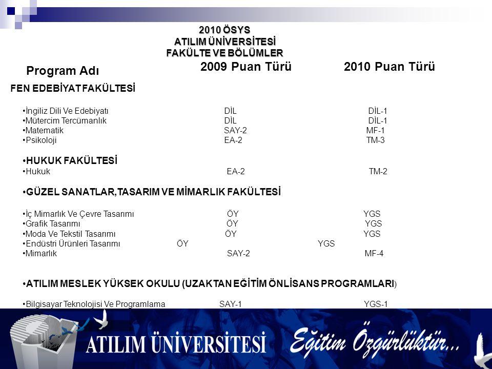 2010 ÖSYS ATILIM ÜNİVERSİTESİ FAKÜLTE VE BÖLÜMLER Program Adı 2009 Puan Türü2010 Puan Türü FEN EDEBİYAT FAKÜLTESİ •İngiliz Dili Ve Edebiyatı DİL DİL-1 •Mütercim Tercümanlık DİL DİL-1 •Matematik SAY-2 MF-1 •Psikoloji EA-2 TM-3 •HUKUK FAKÜLTESİ •Hukuk EA-2 TM-2 •GÜZEL SANATLAR,TASARIM VE MİMARLIK FAKÜLTESİ •İç Mimarlık Ve Çevre Tasarımı ÖY YGS •Grafik Tasarımı ÖY YGS •Moda Ve Tekstil Tasarımı ÖY YGS •Endüstri Ürünleri Tasarımı ÖYYGS •Mimarlık SAY-2 MF-4 •ATILIM MESLEK YÜKSEK OKULU (UZAKTAN EĞİTİM ÖNLİSANS PROGRAMLARI ) •Bilgisayar Teknolojisi Ve Programlama SAY-1 YGS-1 •Turizm Ve Konaklama İşletmeciliği EA-1 YGS-6