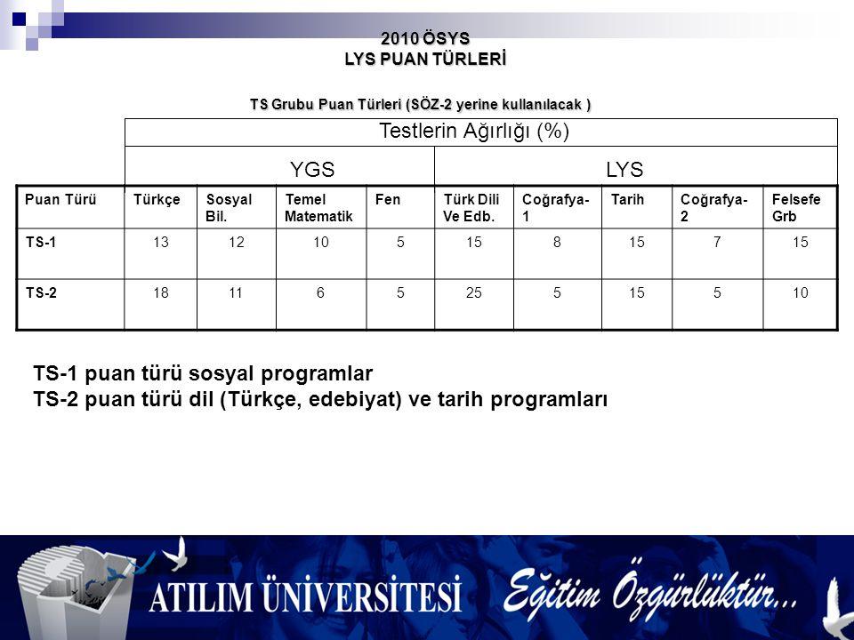 TS Grubu Puan Türleri (SÖZ-2 yerine kullanılacak ) 2010 ÖSYS LYS PUAN TÜRLERİ Puan TürüTürkçeSosyal Bil.