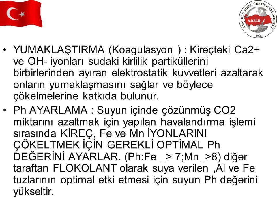 •YUMAKLAŞTIRMA (Koagulasyon ) : Kireçteki Ca2+ ve OH- iyonları sudaki kirlilik partiküllerini birbirlerinden ayıran elektrostatik kuvvetleri azaltarak