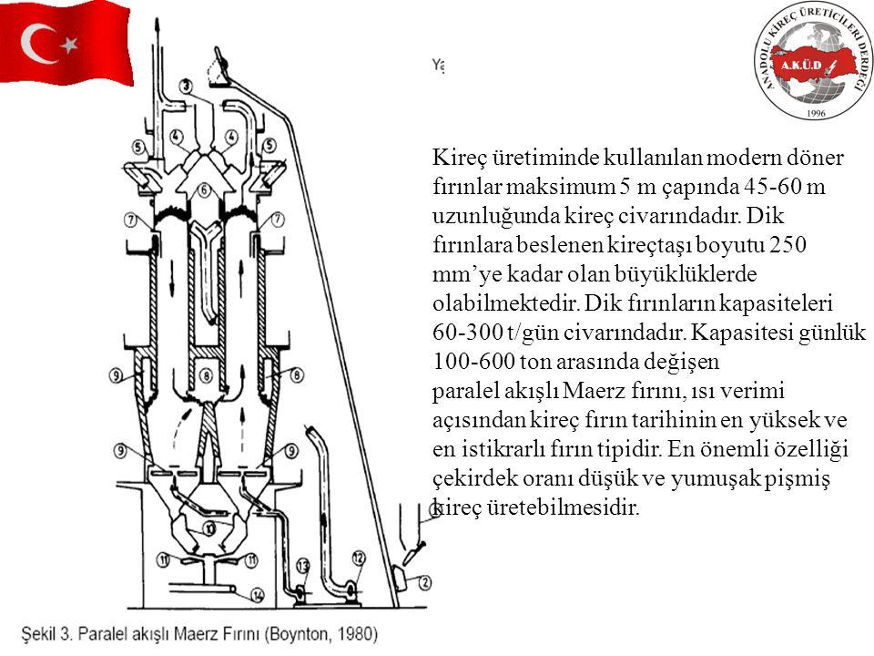 Kireç üretiminde kullanılan modern döner fırınlar maksimum 5 m çapında 45-60 m uzunluğunda kireç civarındadır. Dik fırınlara beslenen kireçtaşı boyutu