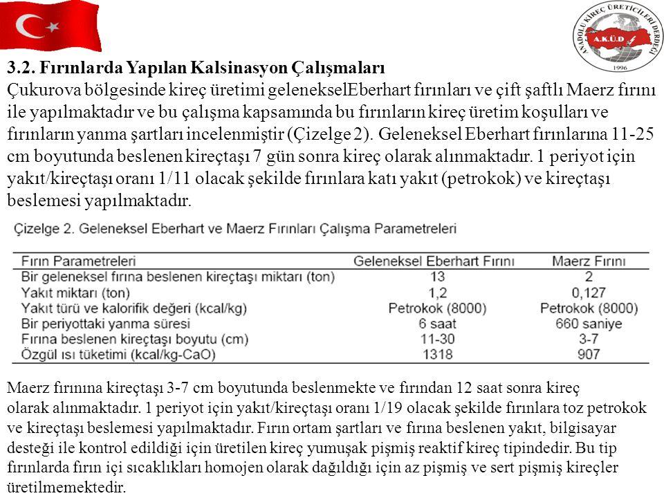 3.2. Fırınlarda Yapılan Kalsinasyon Çalışmaları Çukurova bölgesinde kireç üretimi gelenekselEberhart fırınları ve çift şaftlı Maerz fırını ile yapılma