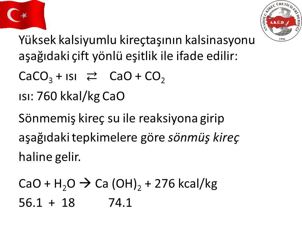 Yüksek kalsiyumlu kireçtaşının kalsinasyonu aşağıdaki çift yönlü eşitlik ile ifade edilir: CaCO 3 + ısı ⇄ CaO + CO 2 ısı: 760 kkal/kg CaO Sönmemiş kir