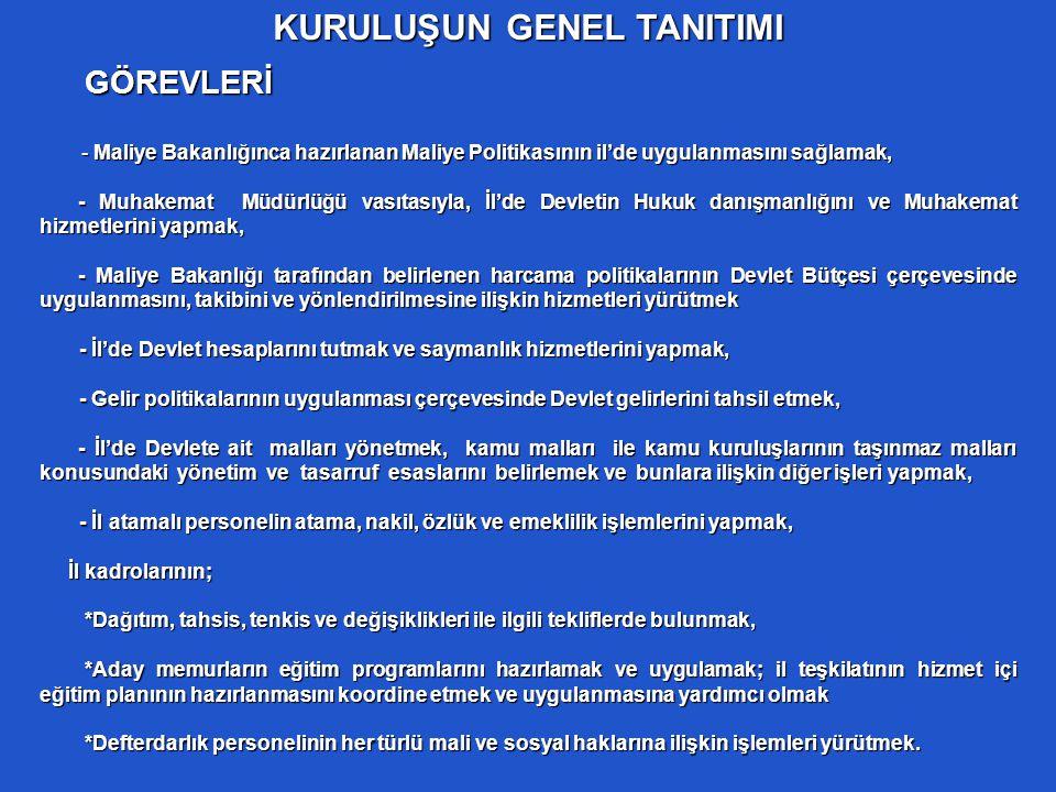 KURULUŞUN GENEL TANITIMI GÖREVLERİ GÖREVLERİ - Maliye Bakanlığınca hazırlanan Maliye Politikasının il'de uygulanmasını sağlamak, - Maliye Bakanlığınca