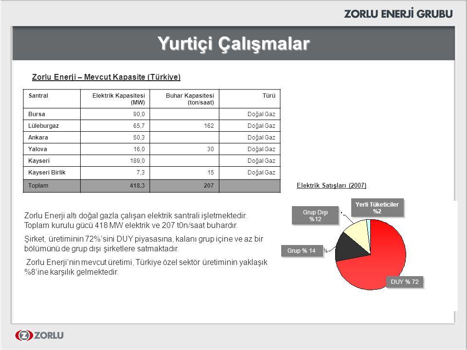 Yurtiçi Çalışmalar Zorlu Enerji – Mevcut Kapasite (Türkiye) Zorlu Enerji altı doğal gazla çalışan elektrik santrali işletmektedir. Toplam kurulu gücü