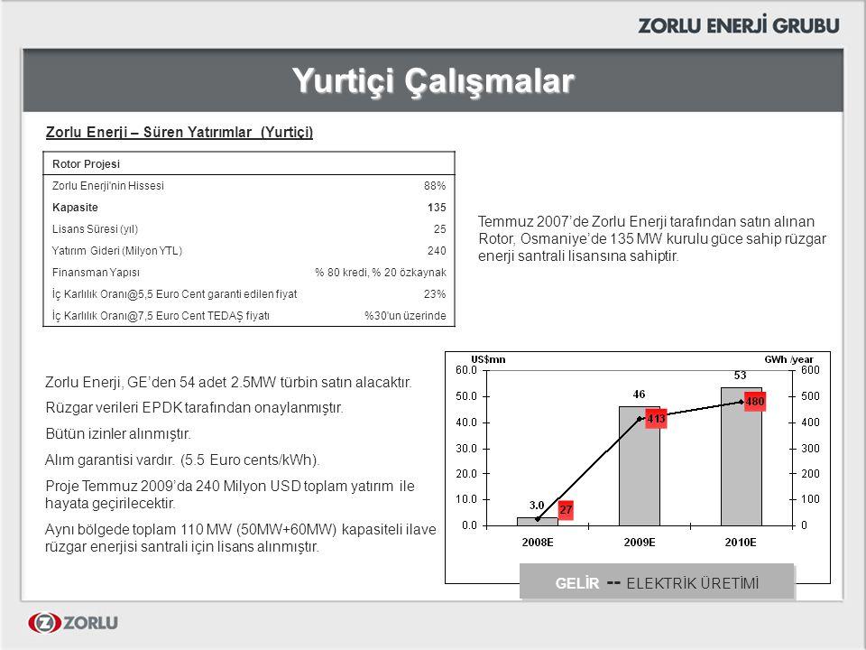 Yurtiçi Çalışmalar Zorlu Enerji – Süren Yatırımlar (Yurtiçi) Zorlu Enerji, GE'den 54 adet 2.5MW türbin satın alacaktır. Rüzgar verileri EPDK tarafında