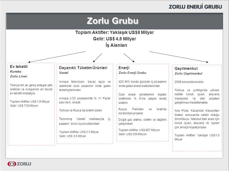 Yurtiçi Çalışmalar Zorlu Enerji – Mevcut Kapasite (Türkiye) Zorlu Enerji altı doğal gazla çalışan elektrik santrali işletmektedir.