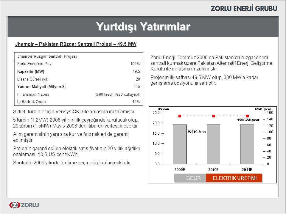 Yurtdışı Yatırımlar Jhampir – Pakistan Rüzgar Santrali Projesi – 49,5 MW Şirket, türbinler için Vensys-CKD ile anlaşma imzalamıştır. 5 türbin (1,2MW)