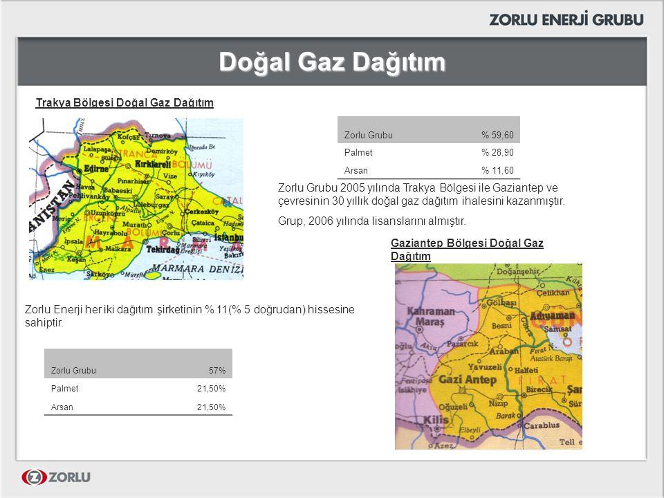 Doğal Gaz Dağıtım Trakya Bölgesi Doğal Gaz Dağıtım Gaziantep Bölgesi Doğal Gaz Dağıtım Zorlu Grubu 2005 yılında Trakya Bölgesi ile Gaziantep ve çevres